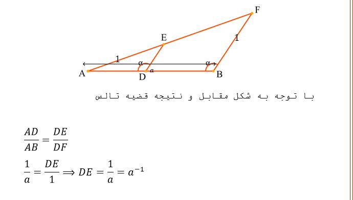 رسم پاره خطی به طول معکوس یک پاره خط
