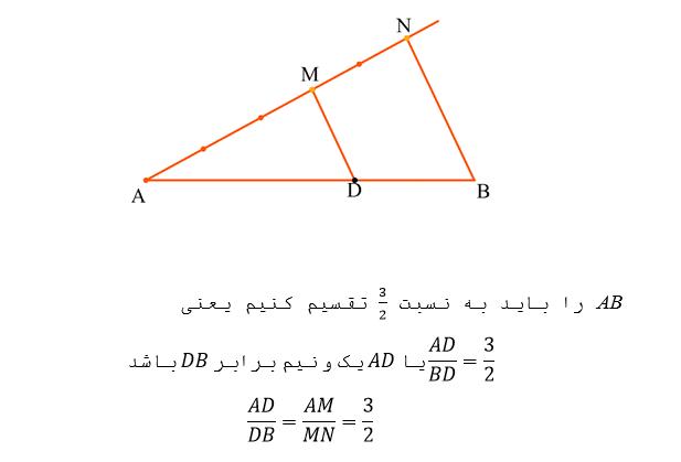 تقسیم یک پاره خط به نسبت معین