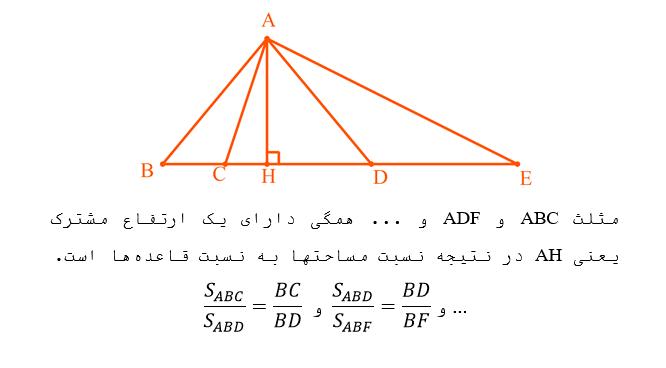 فرمول مساحت و نتایج آن