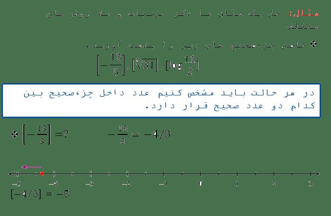 مثال آموزش کامل جزء صحیح
