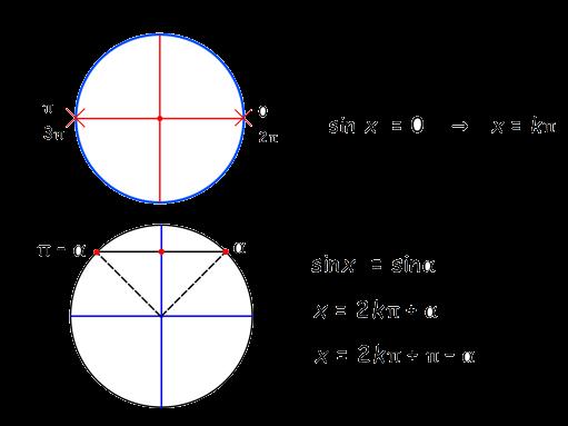 پکیج آموزشی مثلثات دوازدهم